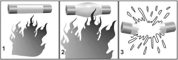 webstunter De Mabo automatische brandblusser is onze voordeligste oplossing bij automatische brandbestrijding.